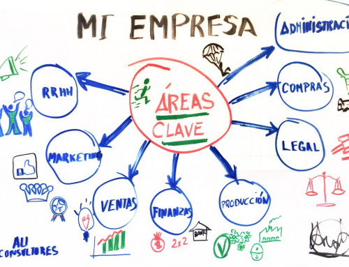 Beneficios del coaching en las empresas